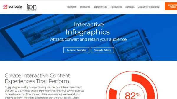 Ion Interactive content marketing tools